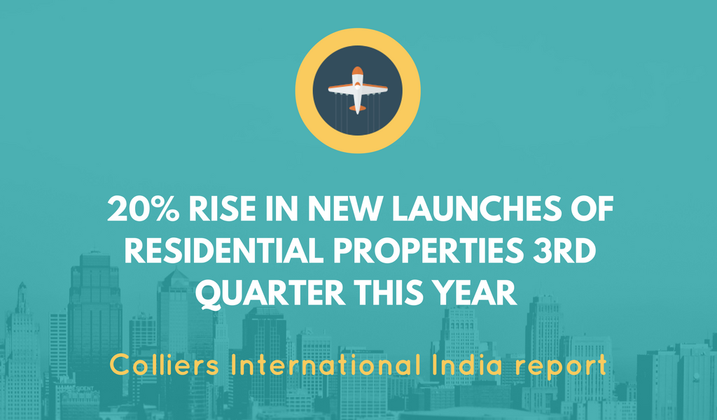 20% rise in new launches of residential properties 3rd Quarter this year